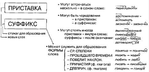 http://pandia.ru/text/78/064/images/image003_8.jpg