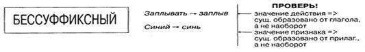http://pandia.ru/text/78/064/images/image007_3.jpg