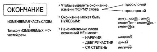 http://pandia.ru/text/78/064/images/image001_75.jpg