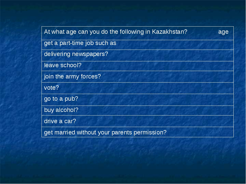 At what age can you do the following in Kazakhstan? age get a part-time job s...