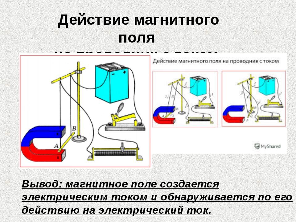 Вывод: магнитное поле создается электрическим током и обнаруживается по его...