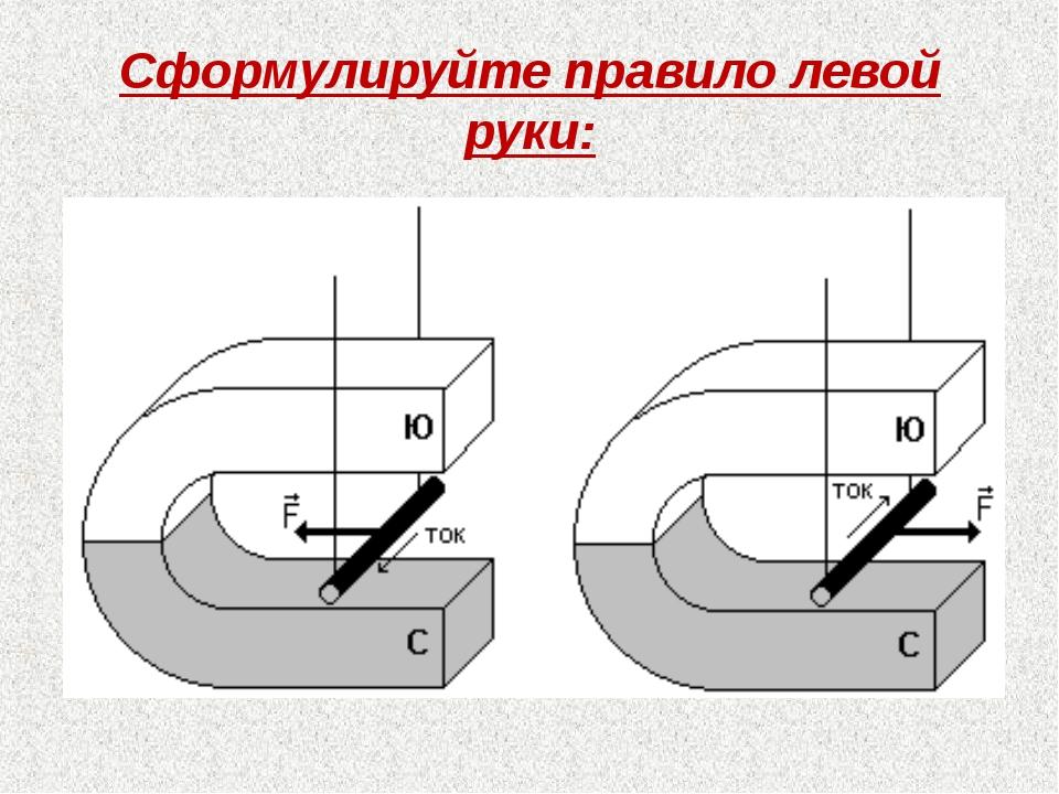 Сформулируйте правило левой руки: