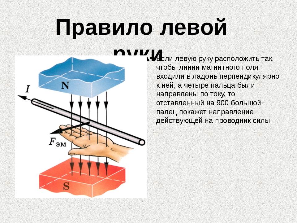 Если левую руку расположить так, чтобы линии магнитного поля входили в ладонь...