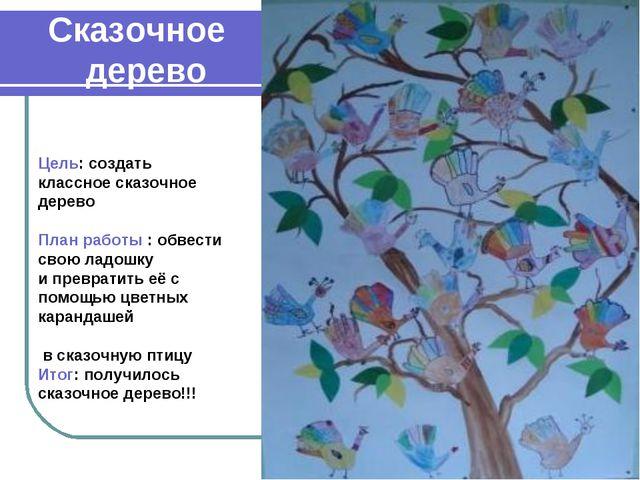 Сказочное дерево Цель: создать классное сказочное дерево План работы : обвес...