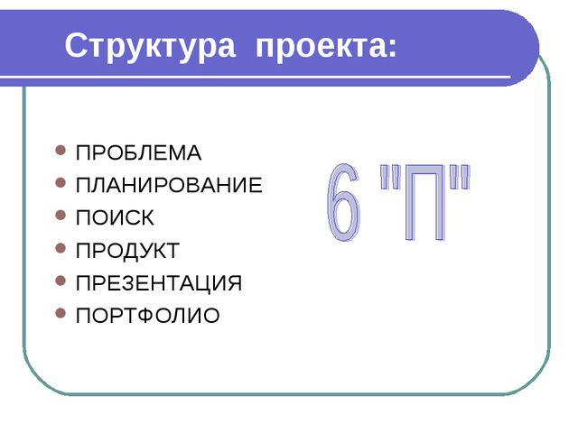 Структура проекта: ПРОБЛЕМА ПЛАНИРОВАНИЕ ПОИСК ПРОДУКТ ПРЕЗЕНТАЦИЯ ПОРТФОЛИО