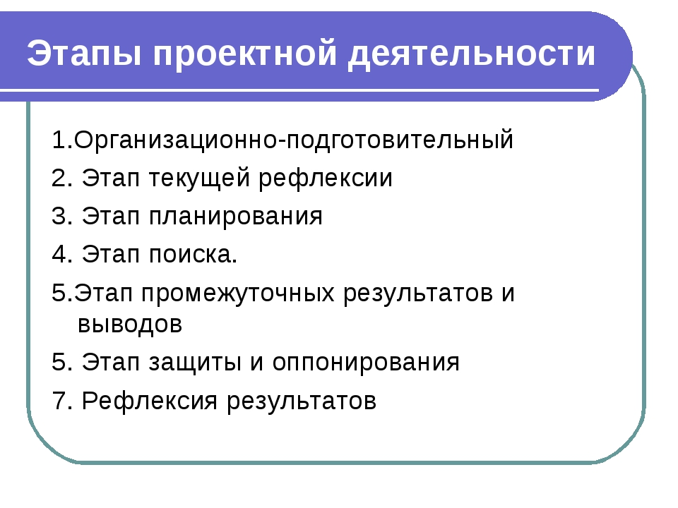 Этапы проектной деятельности 1.Организационно-подготовительный 2. Этап текуще...