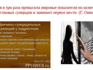 Россия втри раза превысила мировые показатели поколичеству подростковых суи