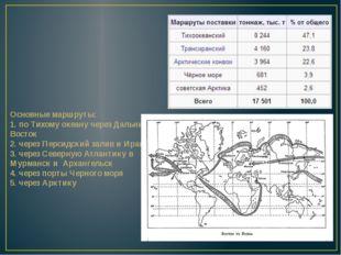 Основные маршруты: 1. по Тихому океану через Дальний Восток 2. через Персидск