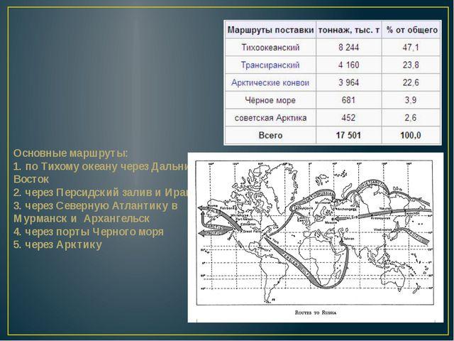 Основные маршруты: 1. по Тихому океану через Дальний Восток 2. через Персидск...
