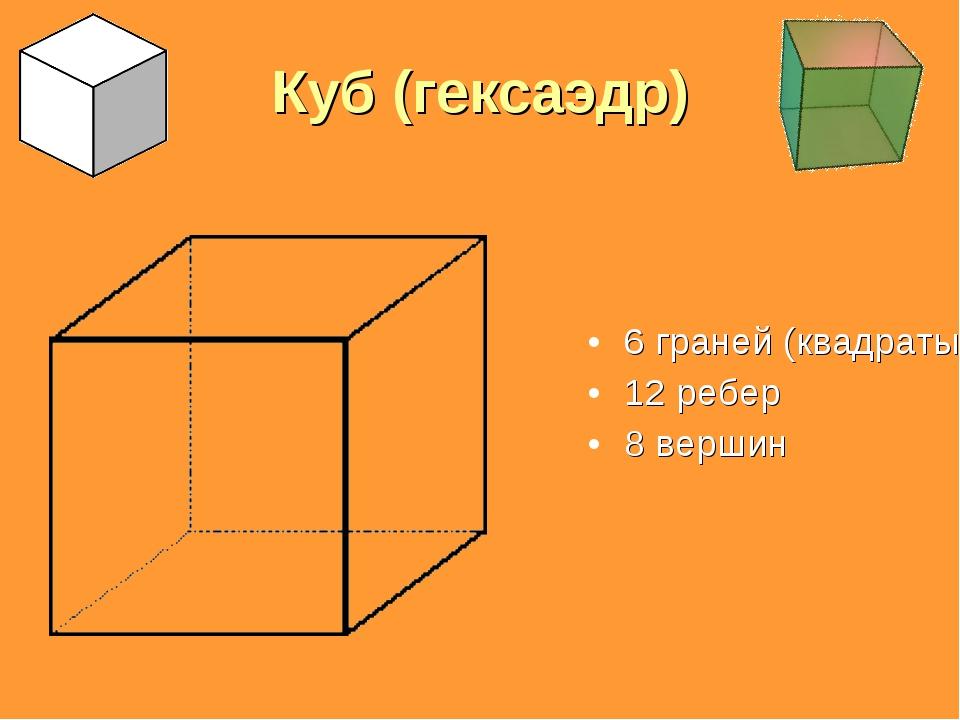 Куб (гексаэдр) 6 граней (квадраты) 12 ребер 8 вершин