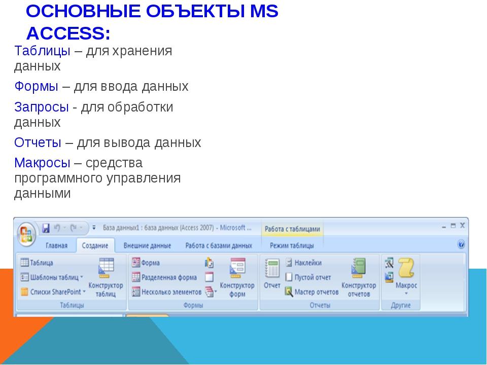 Таблицы – для хранения данных Формы – для ввода данных Запросы - для обработ...