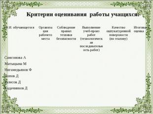 Критерии оценивания работы учащихся: Ф.И. обучающегосяОрганизация рабочего м