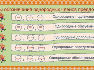 Схемы обозначения однородных членов предложения Однородные подлежащие , , ,