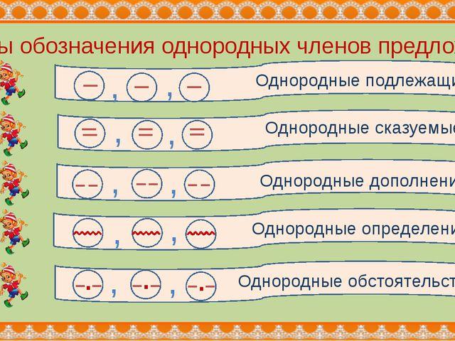 Схемы обозначения однородных членов предложения Однородные подлежащие , , ,...