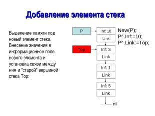 Добавление элемента стека Выделение памяти под новый элемент стека. Внесение