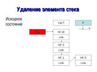 Удаление элемента стека Исходное состояние Top Link Inf: 5 Link Inf: 1 Link I
