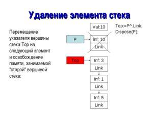 Удаление элемента стека Перемещение указателя вершины стека Top на следующий