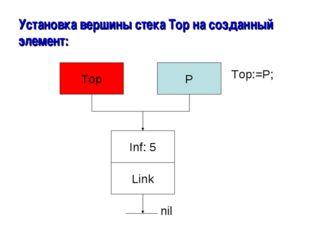 Установка вершины стека Top на созданный элемент: Link nil Inf: 5 Top P Top:=P;