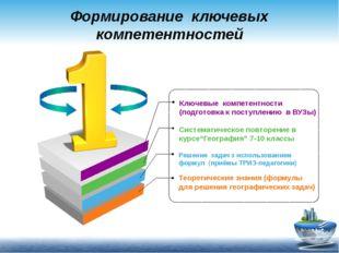 Формирование ключевых компетентностей Ключевые компетентности (подготовка к