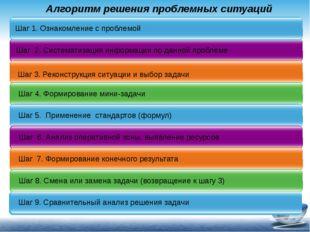 Алгоритм решения проблемных ситуаций Click to add title in here Шаг 1. Ознако