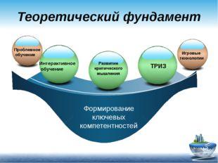 Теоретический фундамент Формирование ключевых компетентностей Проблемное обуч