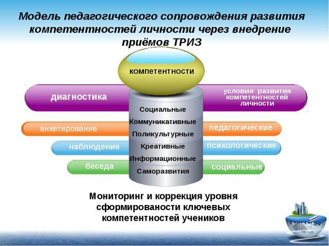 Модель педагогического сопровождения развития компетентностей личности через...