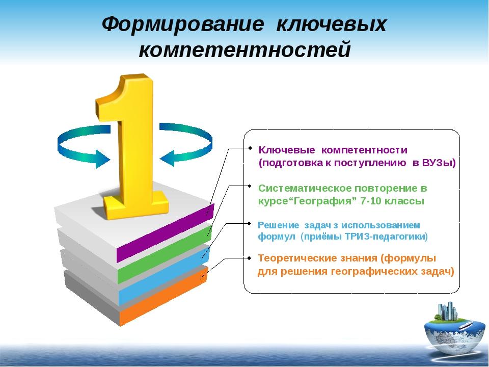 Формирование ключевых компетентностей Ключевые компетентности (подготовка к...