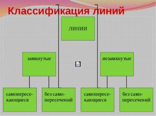 Классификация линий