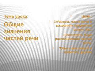 Тема урока: Общие значения частей речи Цели : 1)Увидеть части речи в названи