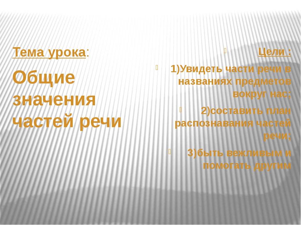 Тема урока: Общие значения частей речи Цели : 1)Увидеть части речи в названи...