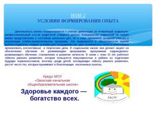 ИПМ 2 УСЛОВИЯ ФОРМИРОВАНИЯ ОПЫТА Деятельность школы осуществляется с учетом о
