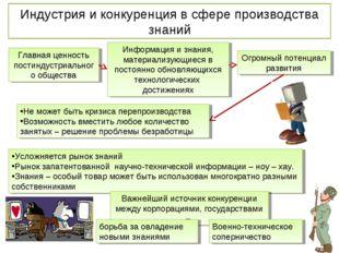 Индустрия и конкуренция в сфере производства знаний Главная ценность постинду