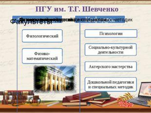 ПГУ им. Т.Г. Шевченко