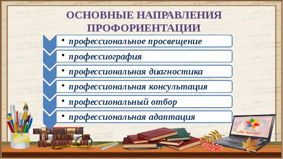 ОСНОВНЫЕ НАПРАВЛЕНИЯ ПРОФОРИЕНТАЦИИ