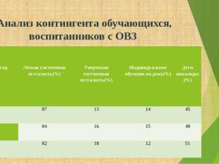Анализ контингента обучающихся, воспитанников с ОВЗ Учебныйгод Легкаяумствен