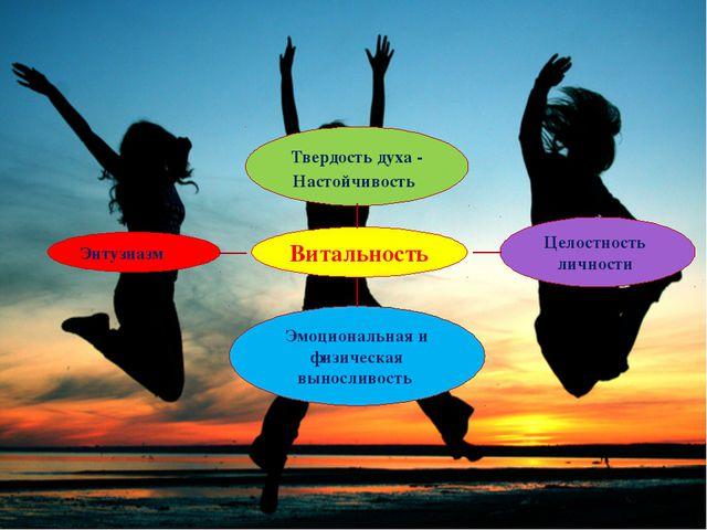 Твердость духа - Настойчивость Энтузиазм Витальность Эмоциональная и физическ...