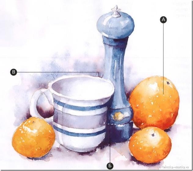 http://tehnika-risunka.ru/wp-content/uploads/2011/03/pic015_f.jpg