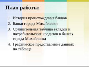 План работы: История происхождения банков Банки города Михайловки Сравнительн