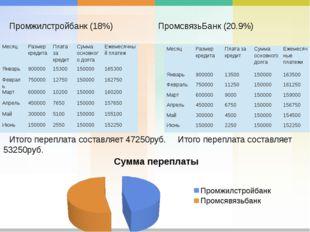 Промжилстройбанк (18%)ПромсвязьБанк (20.9%) Итого переплата составляет 472