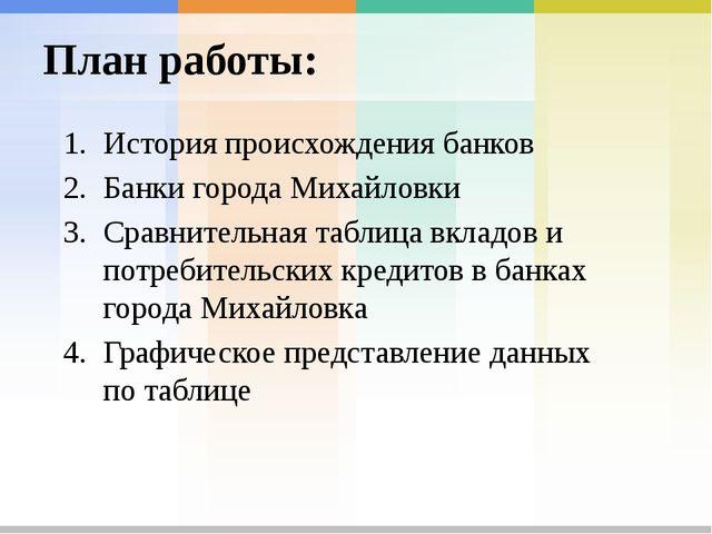 План работы: История происхождения банков Банки города Михайловки Сравнительн...