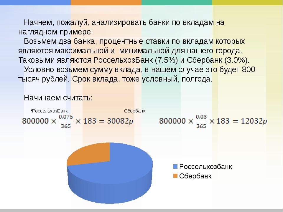 Начнем, пожалуй, анализировать банки по вкладам на наглядном примере: Возьмем...
