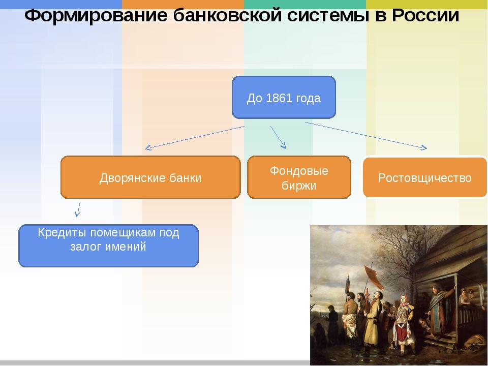 Формирование банковской системы в России До 1861 года Дворянские банки Кредит...