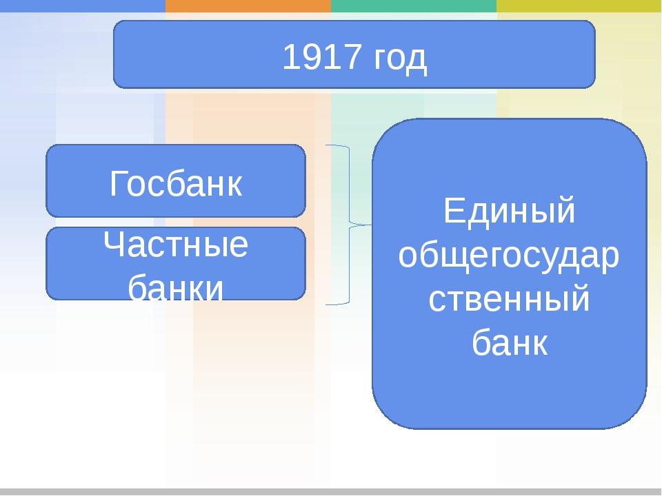 1917 год Госбанк Частные банки Единый общегосударственный банк