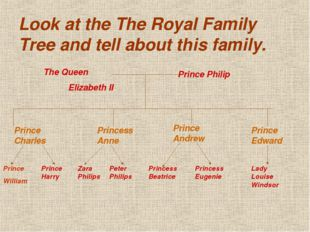 Look at the The Royal Family Tree and tell about this family. The Queen Eliza