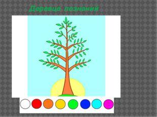 Деревце познаний