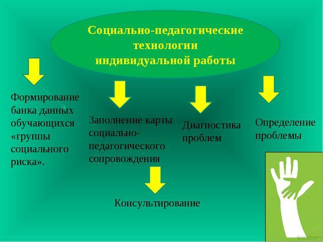 Социально-педагогические технологии индивидуальной работы Формирование банка...