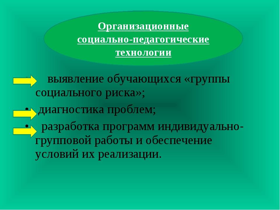 выявление обучающихся «группы социального риска»; диагностика проблем; разра...