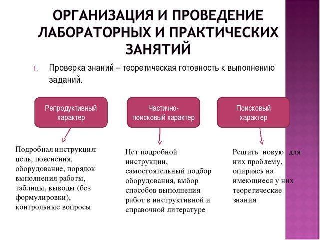 Проверка знаний – теоретическая готовность к выполнению заданий. Репродуктивн...