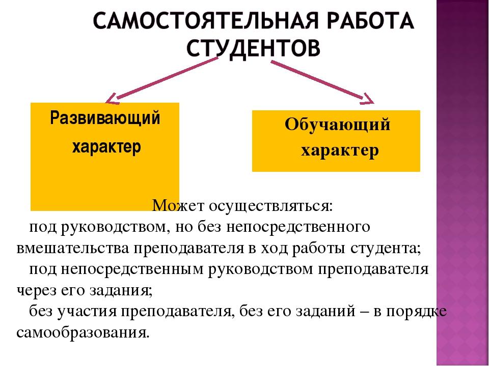 Развивающий характер Обучающий характер Может осуществляться: под руководство...
