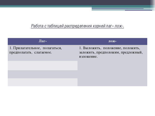 Работа с таблицей распределения корней лаг– лож-. Лаг- лож- 1.Прилагательное,...
